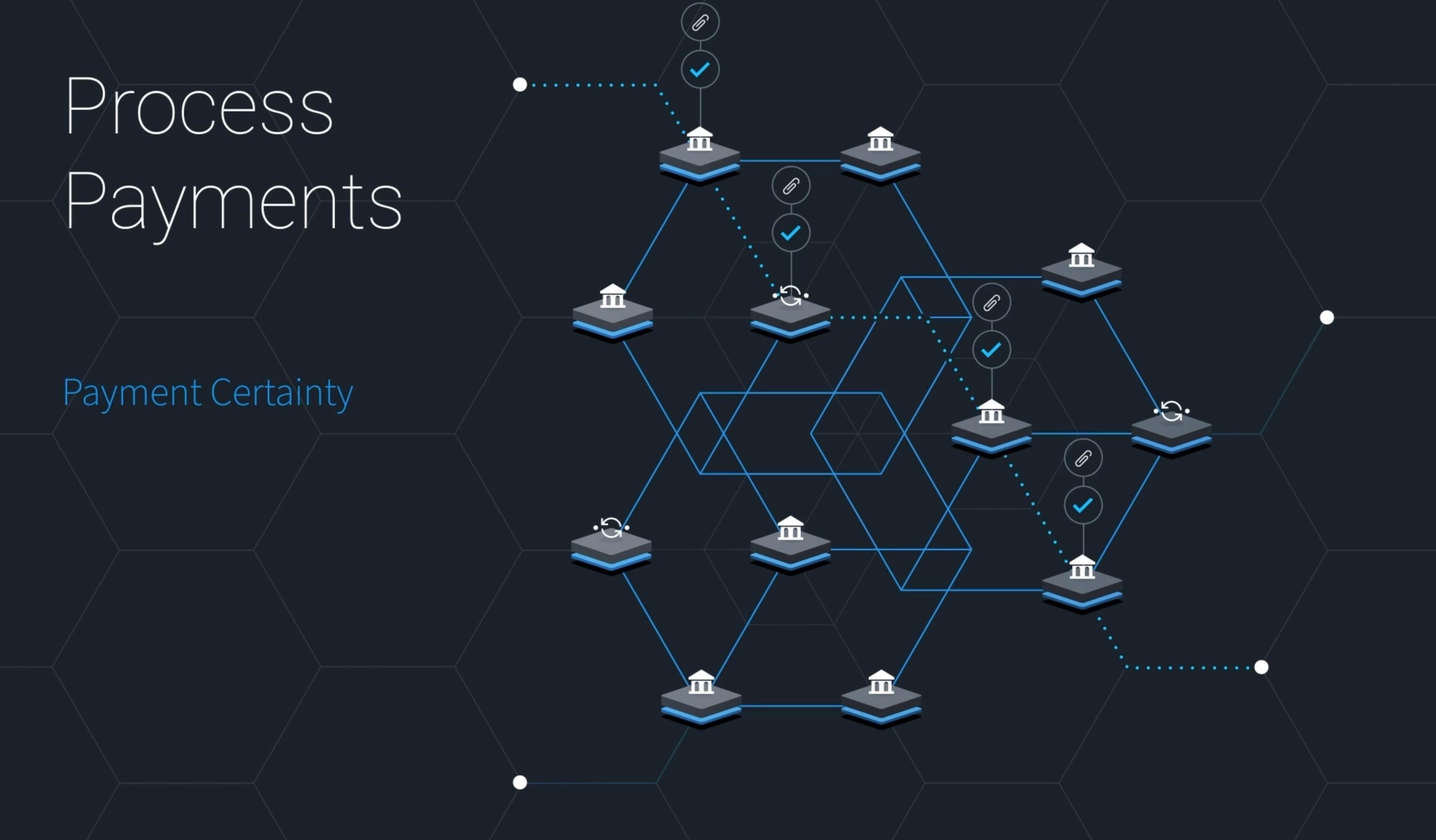 Ripple Funktionsweise des Ripple Netzwerks erklärt