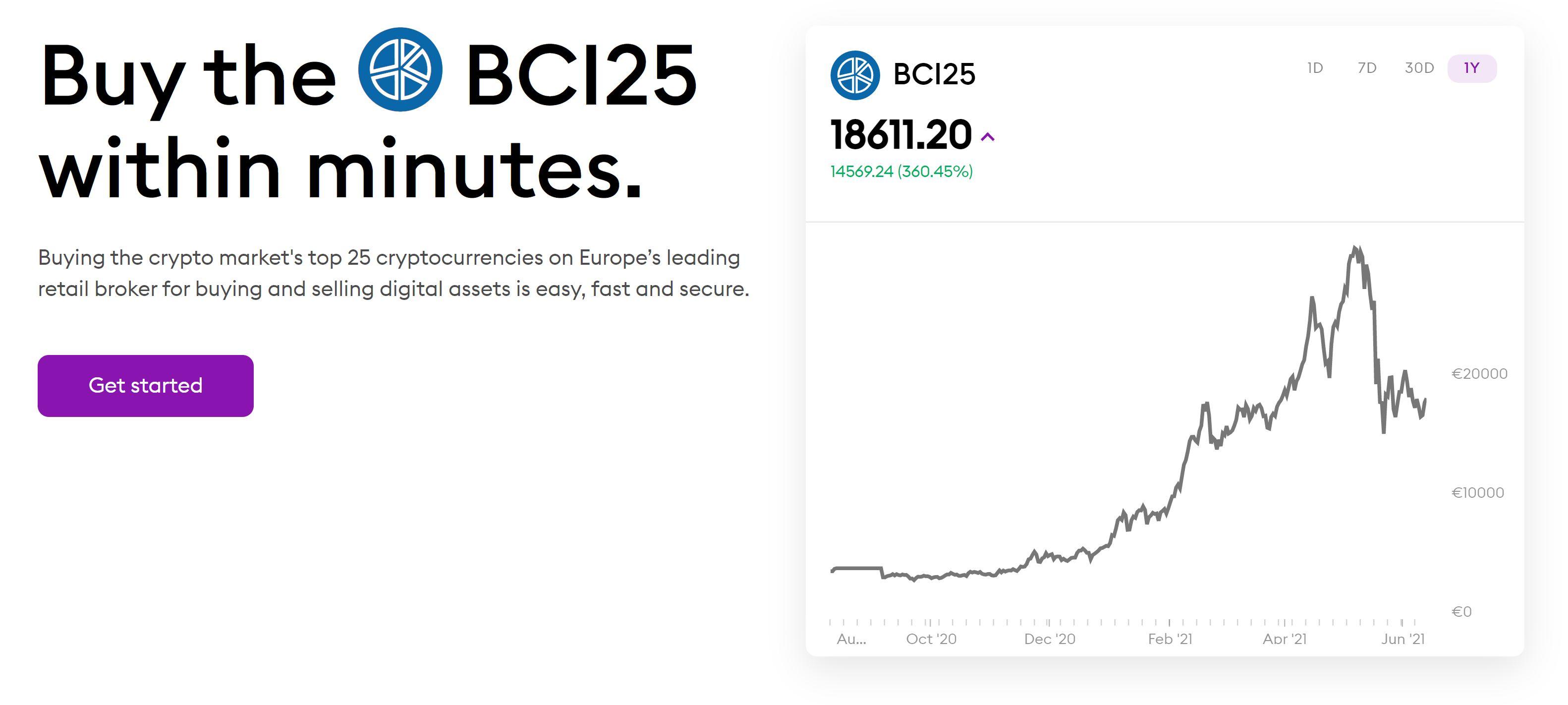 Bitpanda BCI25 Krypto Index