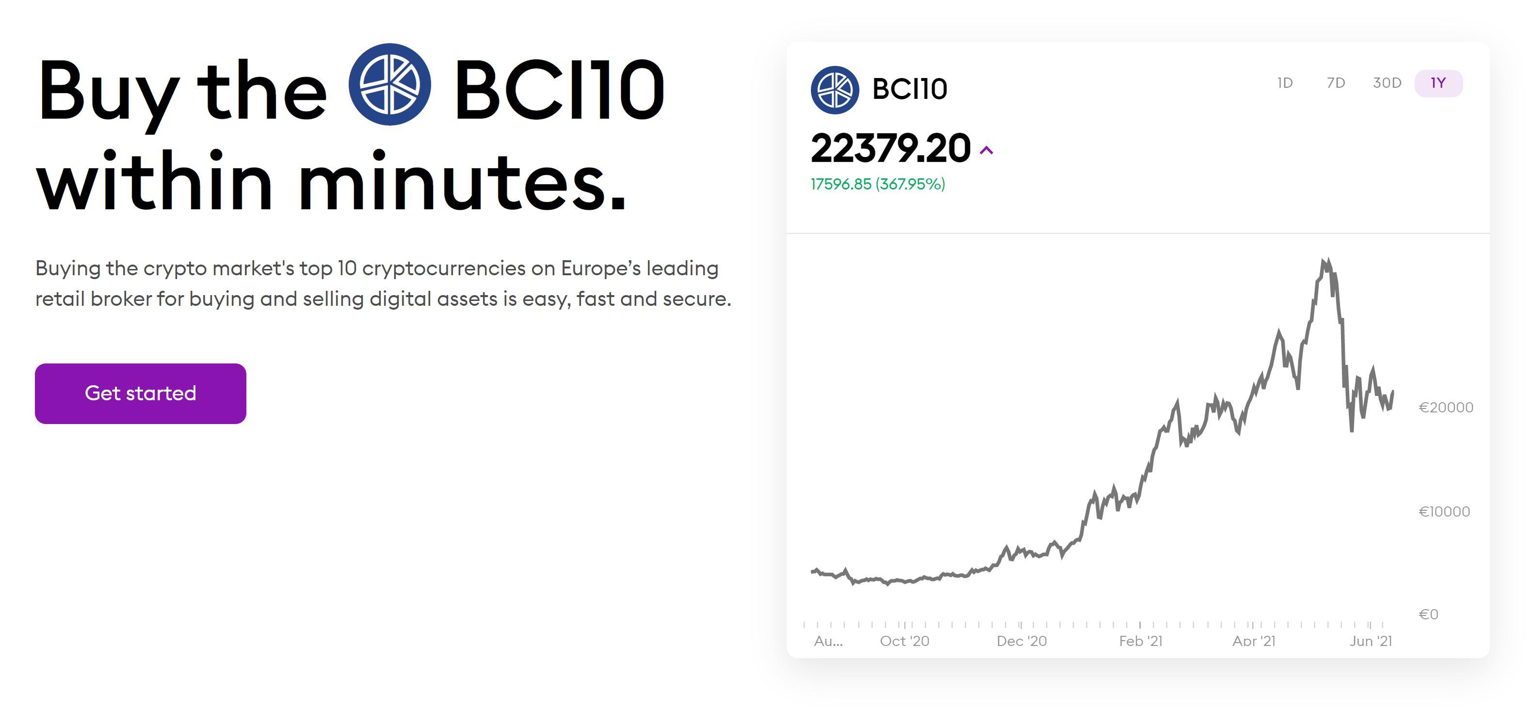 Bitpanda BCI10 Krypto Index