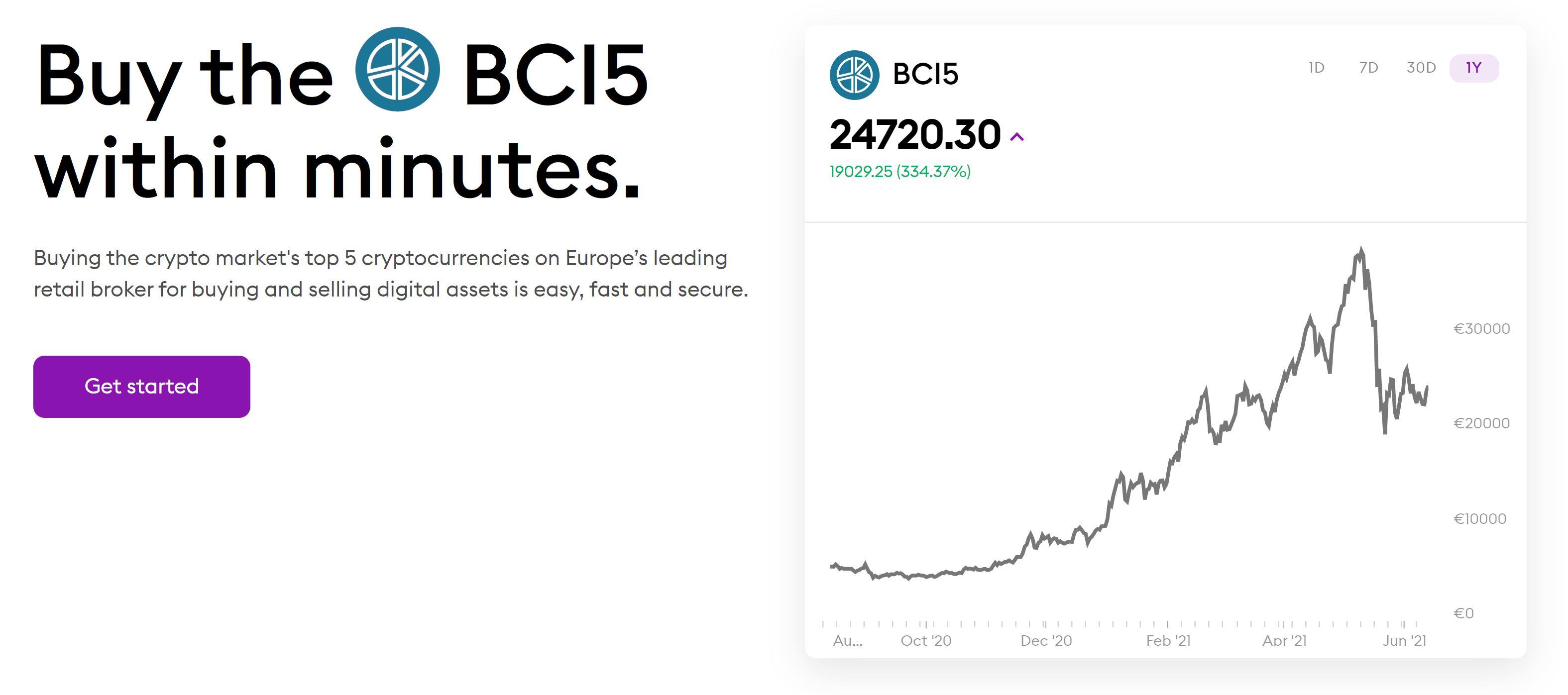 Bitpanda BCI5 Krypto Index