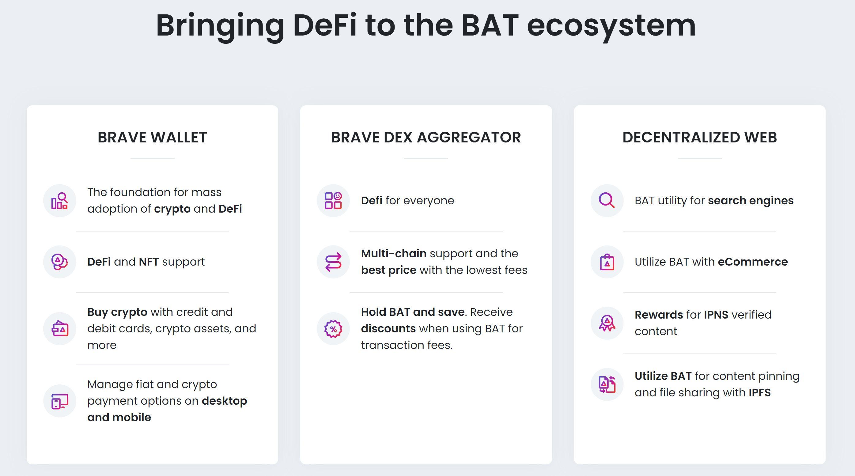 BAT-økosystem forklart