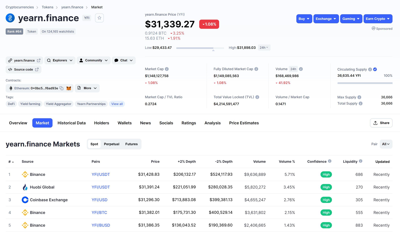 Aperçu des marchés de Yearn.Finance CoinMarketCap