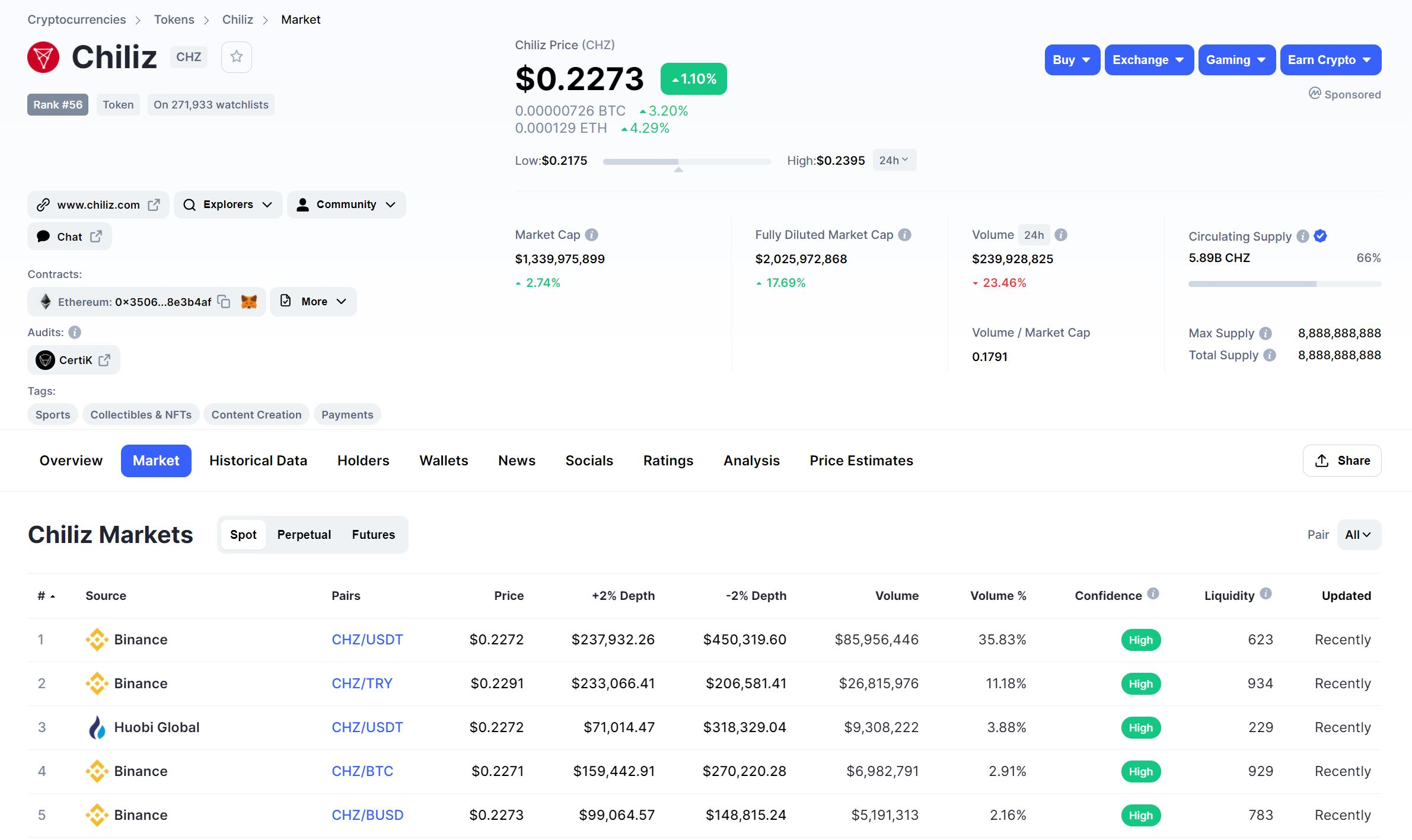Chiliz Markets Overview CoinMarketCap