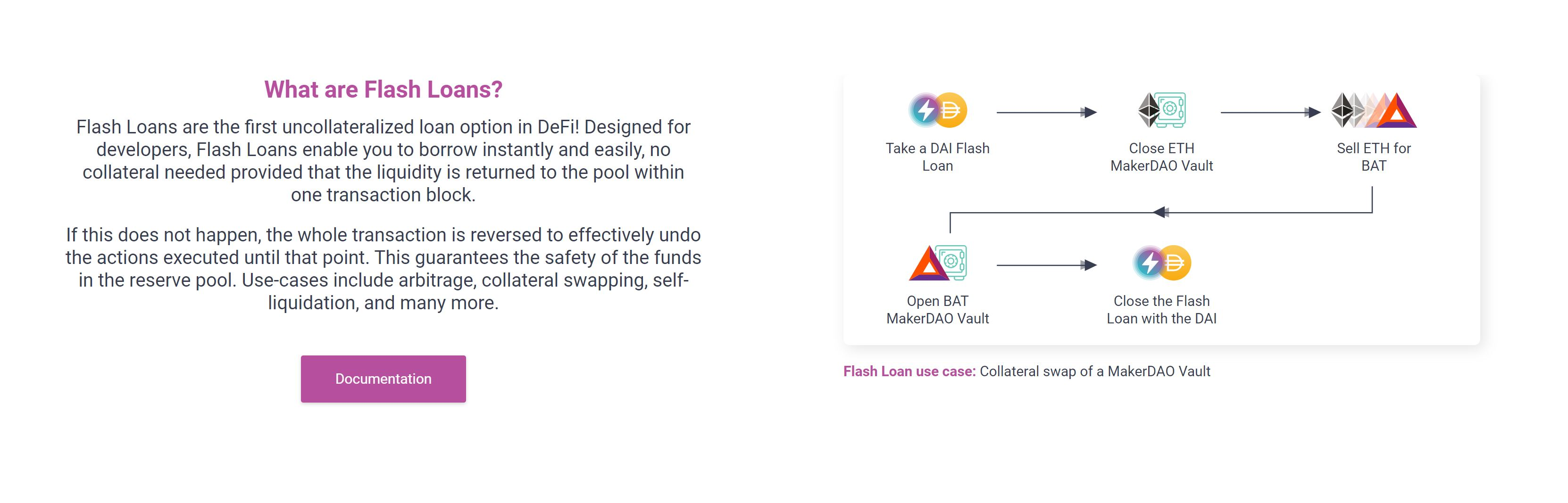 Aave Flash Loans Explained