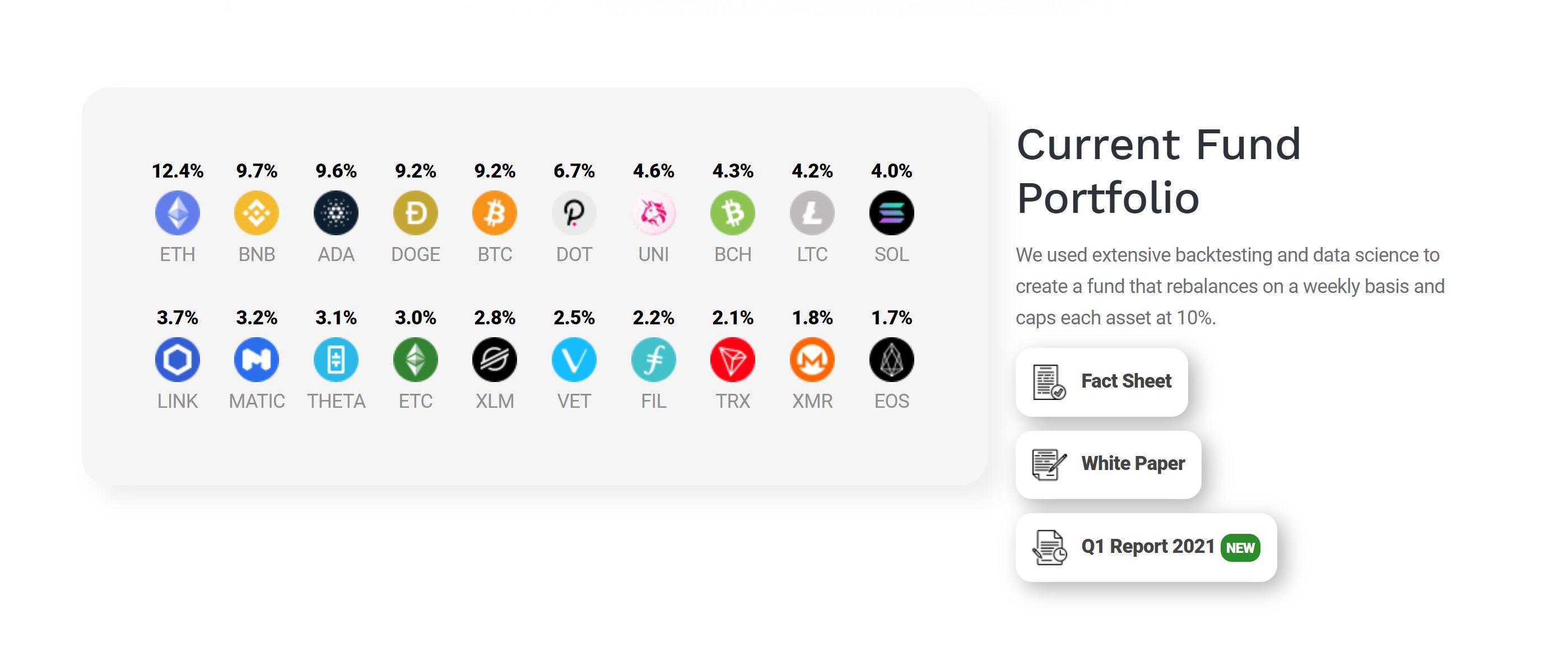 Crypto 20 Portfolio