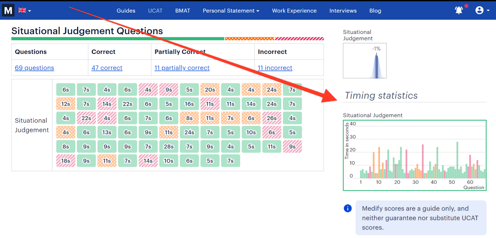 Screenshot of Medify's UCAT course with a red arrow pointing towards the timing statistics