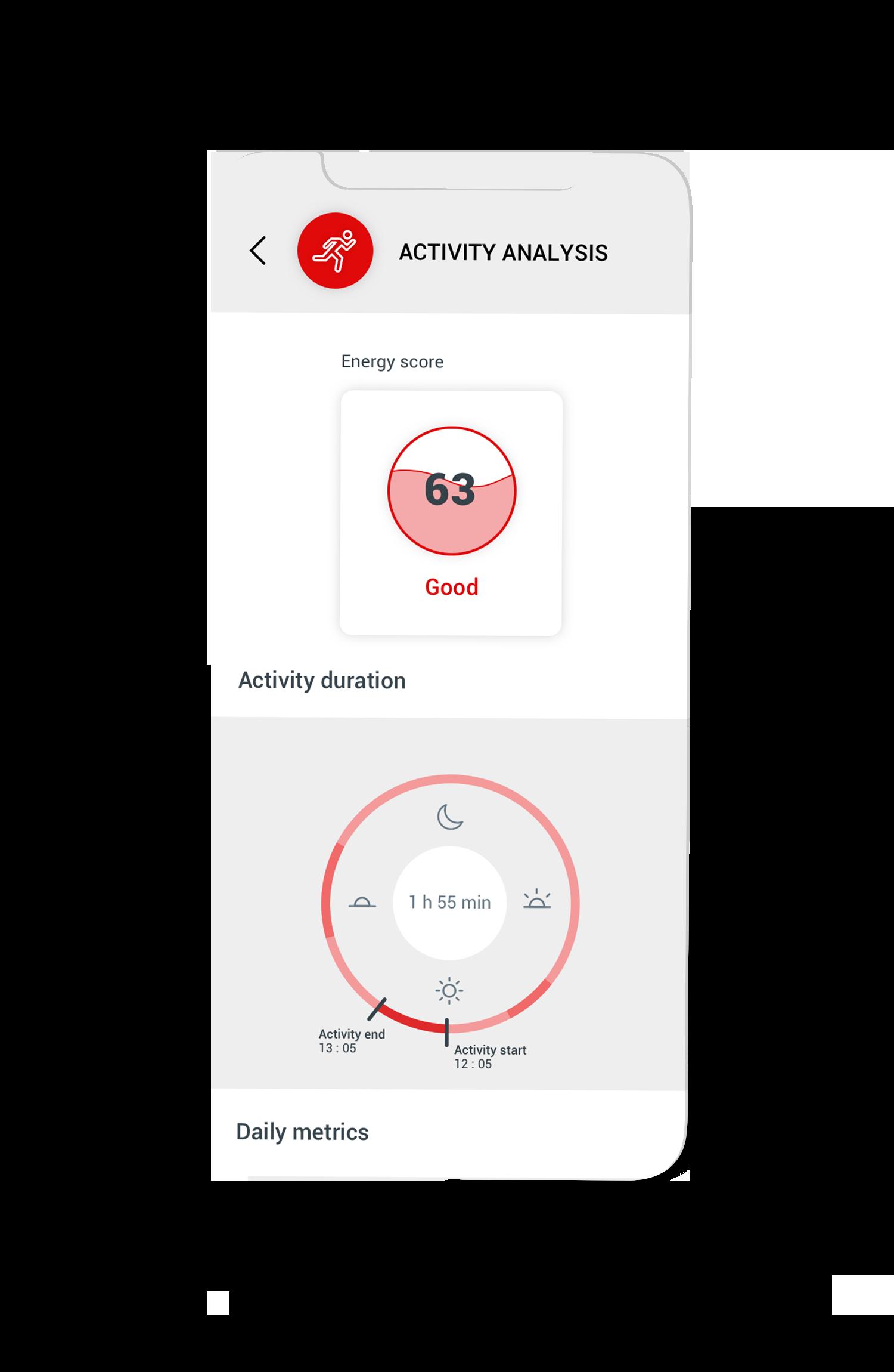Energy score on the Circular app