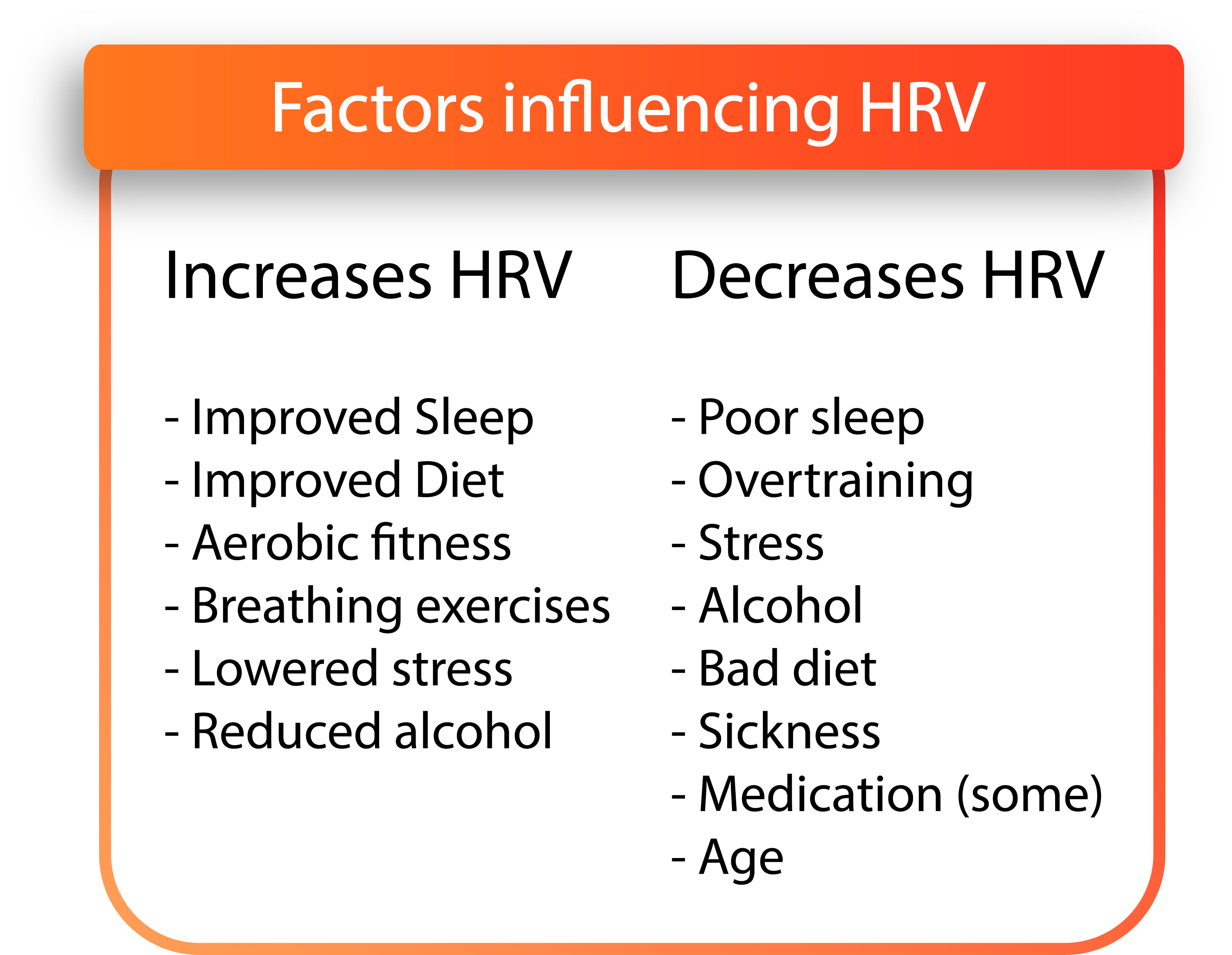 Circular Factors Influencing HRV