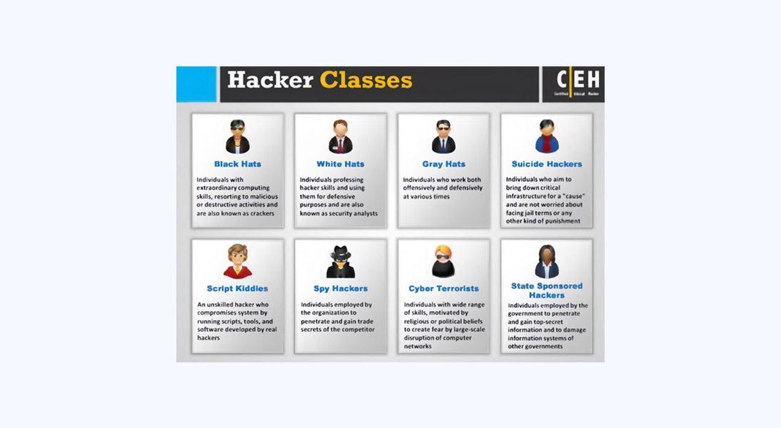 Hacker Classes