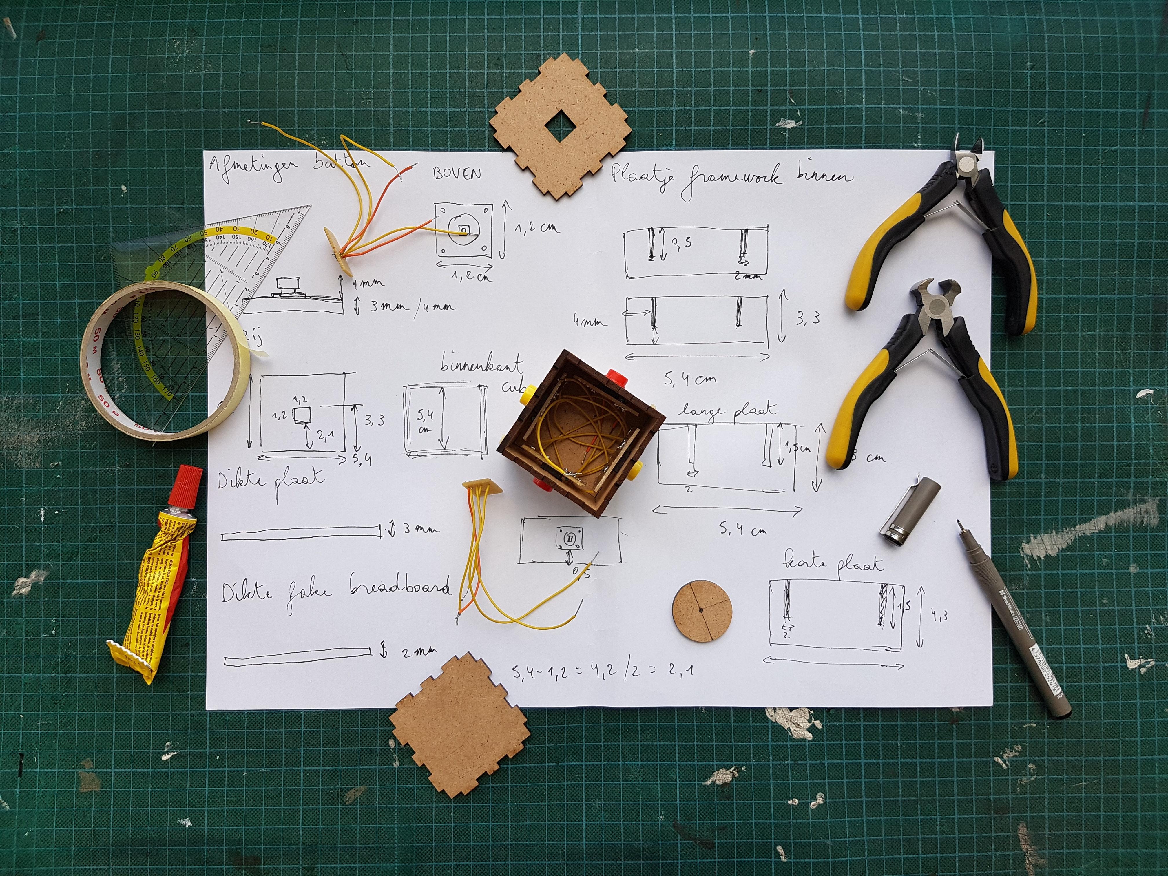 Software development product prototype