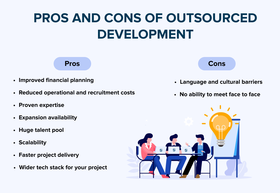 PROS AND CONS OF OUTSOURCED DEVELOPMENT
