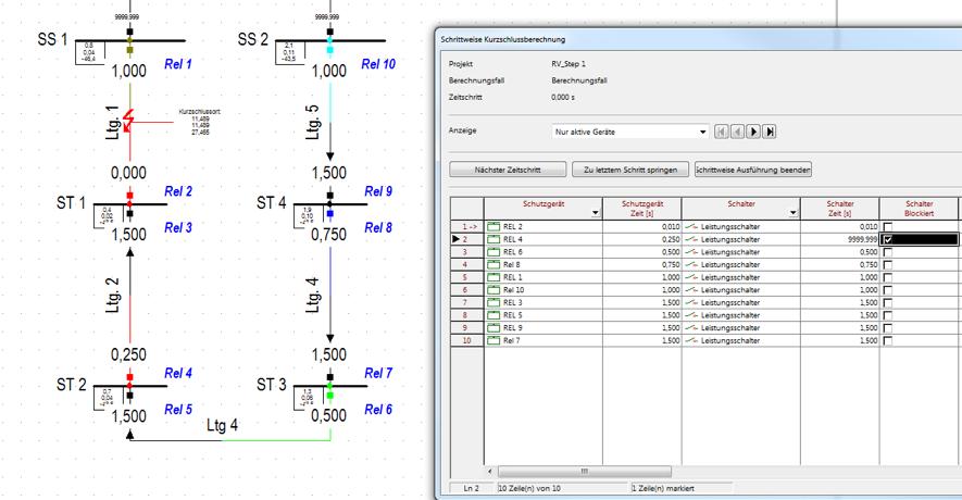 Reverse interlocking with PowerFactory | Part 1