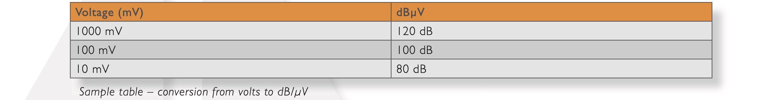 supraharmonic supra-harmonic a. eberle e-mobility