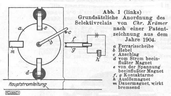 Geschichte der Schutztechnik, Walter Schossig, Walther Schossig,