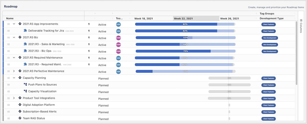 Hakkiri Feature - Manage Roadmaps