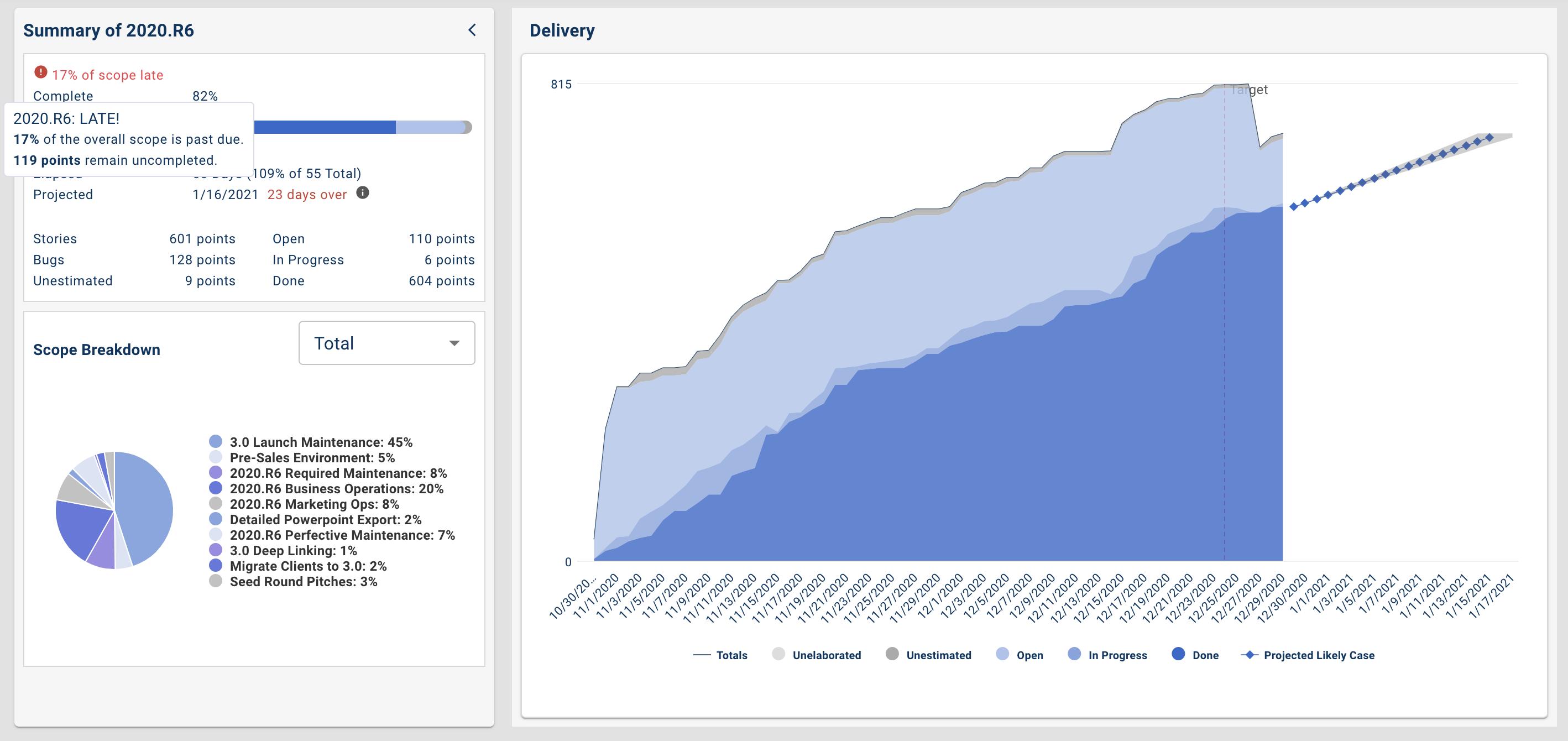 Hakkiri Feature - Predictive Analytics