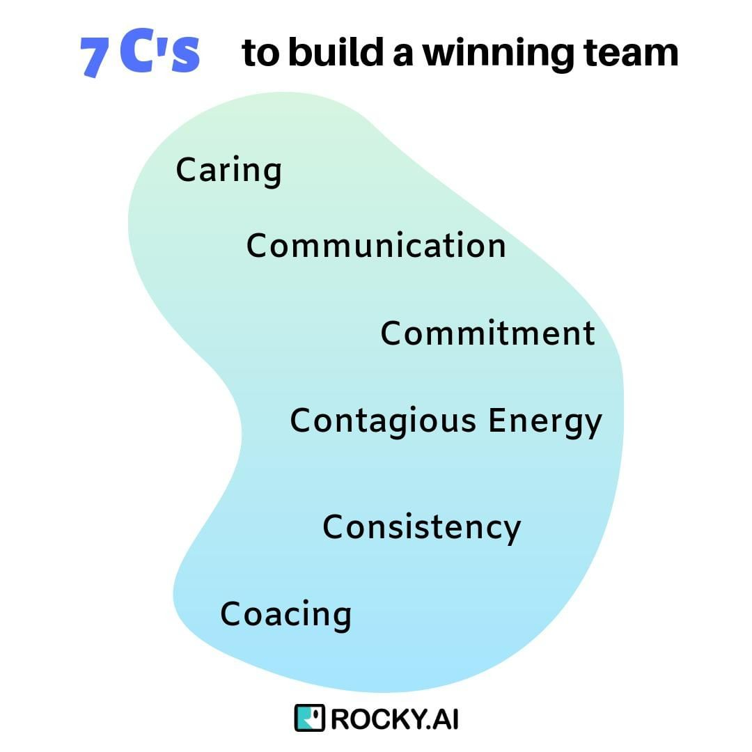 What can you start working on tomorrow for your team? Source: You win in the locker room first: the 7C's to build a winning team in business, sports and life by Mike Smith and Jon Gordon #team #teamwork #teamworkmakesthedreamwork #teambuilding #winning #lovemyjob #champion #entrepreneur #success #business #motivation #inspiration #entrepreneurship #mindset #entrepreneurs #businesswoman #startup #businessowner #leader #entrepreneurmindset