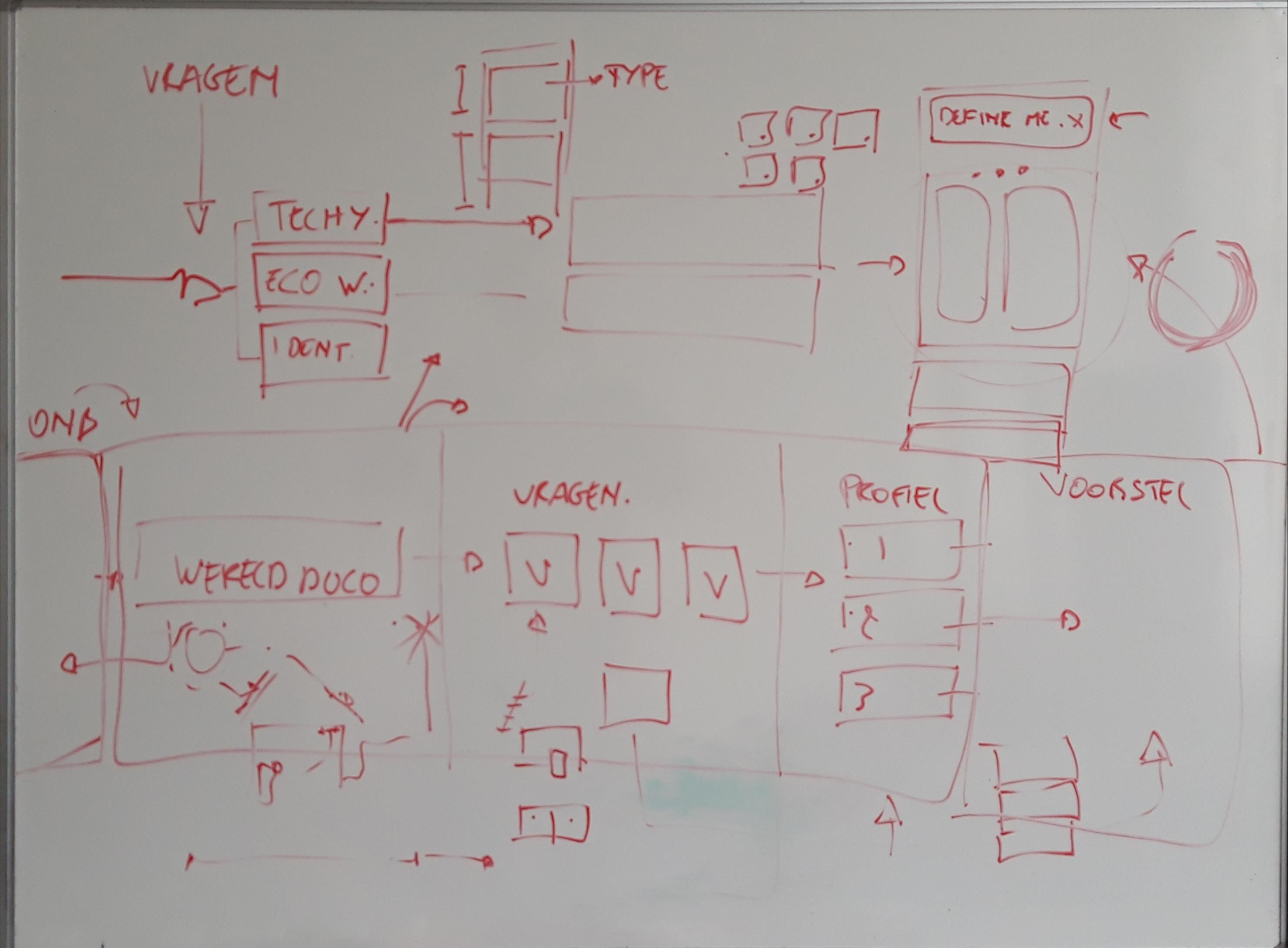 Duco - concept sketch