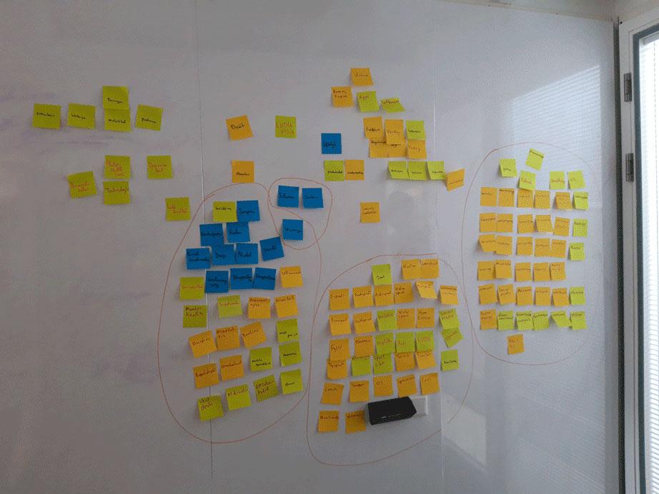 Pots - brainstorm 1