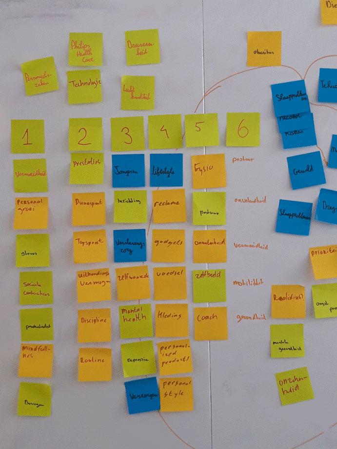 Pots - brainstorm 2