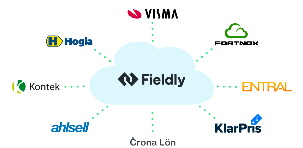 Fieldly integration cloud with logos