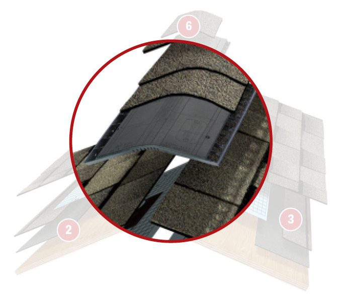 RCR - Roofing