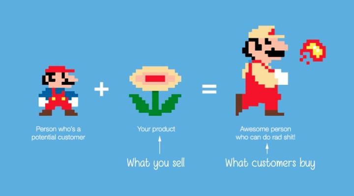 Mario powering up as a metaphor for consumer buying behavior