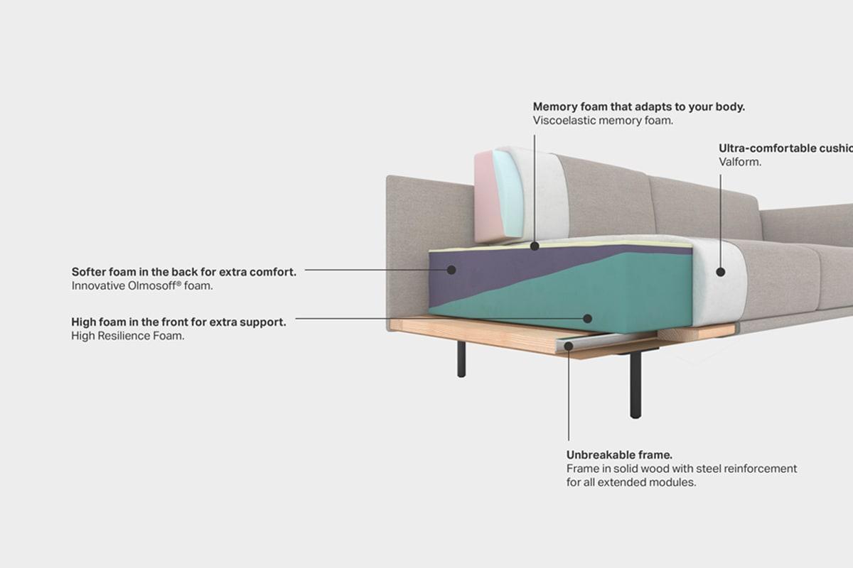 Screenshot of a cutaway of a Civil sofa