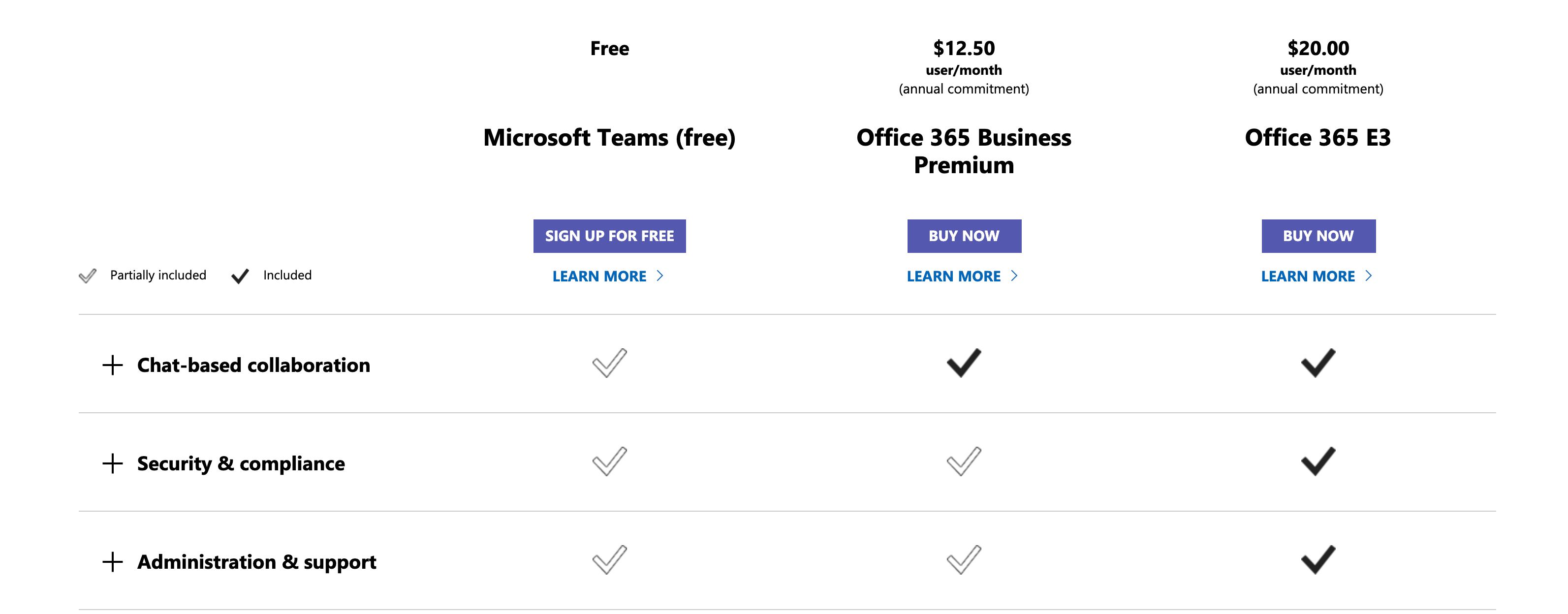 Microsoft Teams company communication tool pricing