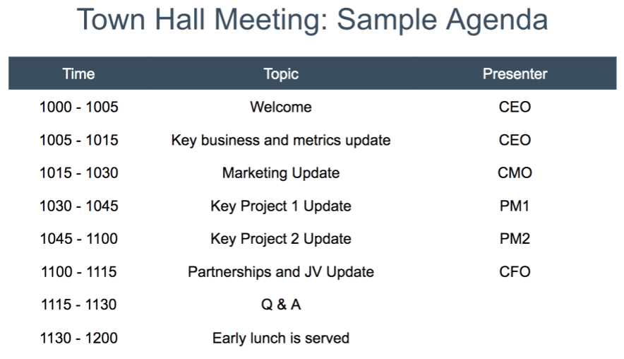An image of a sample townhall agenda with session times, topics and presenters
