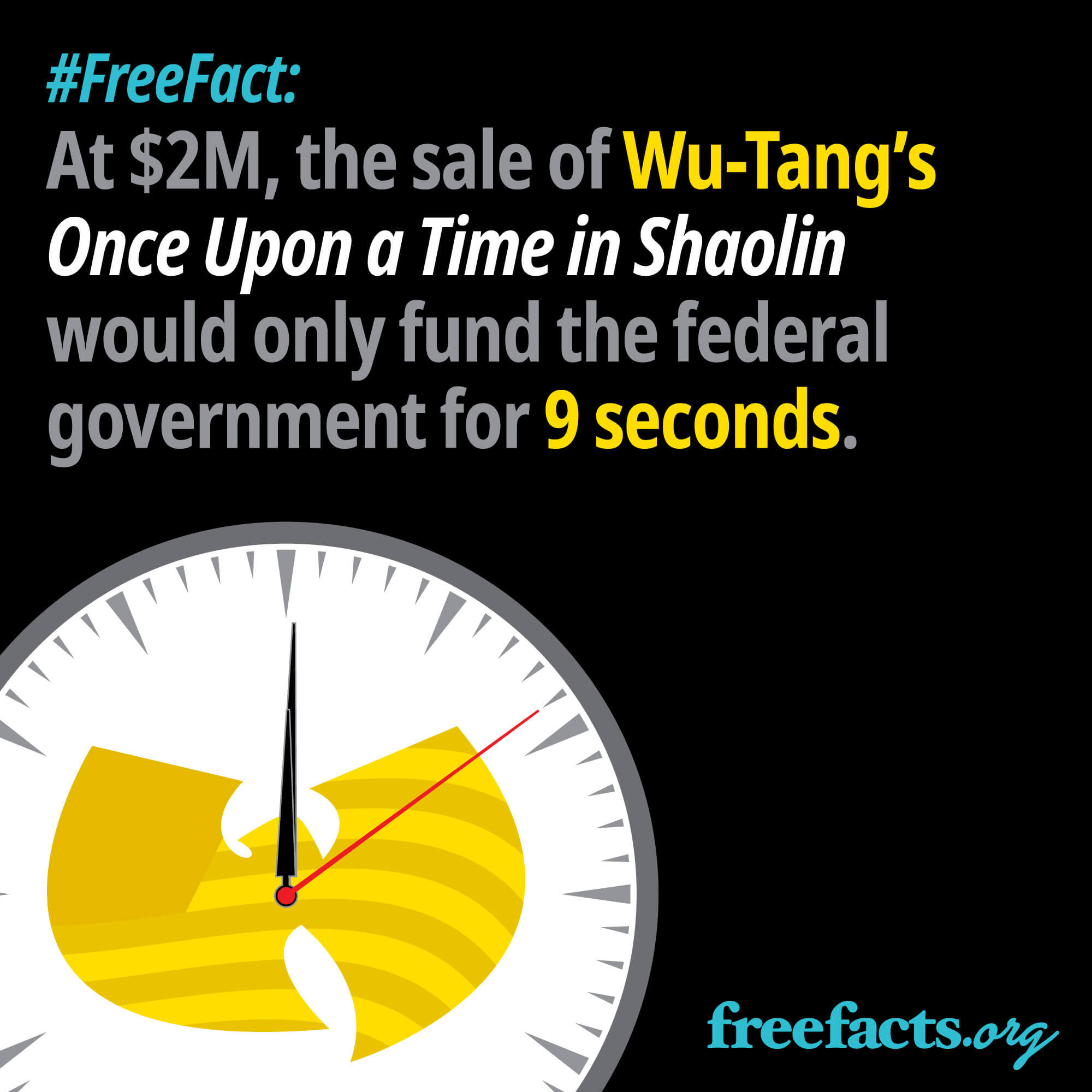 Wu-Tang and the Federal Budget