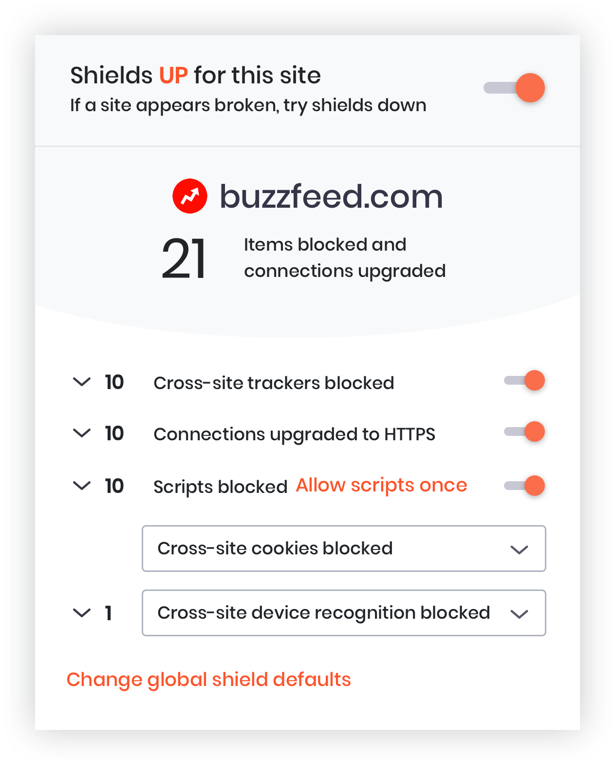 Brave Shields on Brave browser blocking Buzzfeed trackers