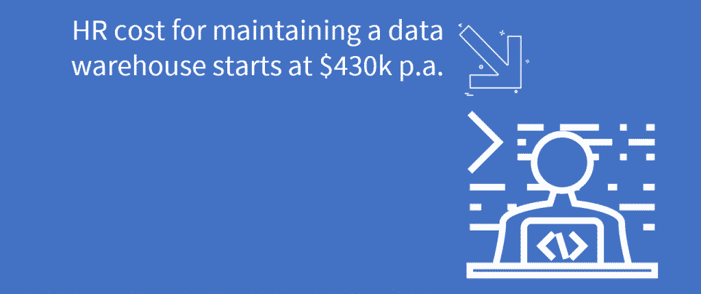 data warehouse cost