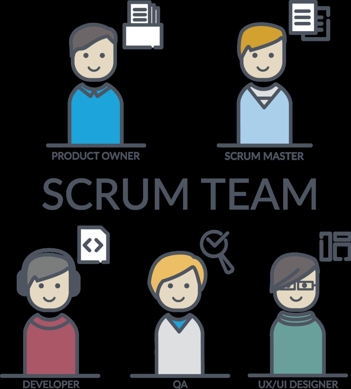 equipe de scrum