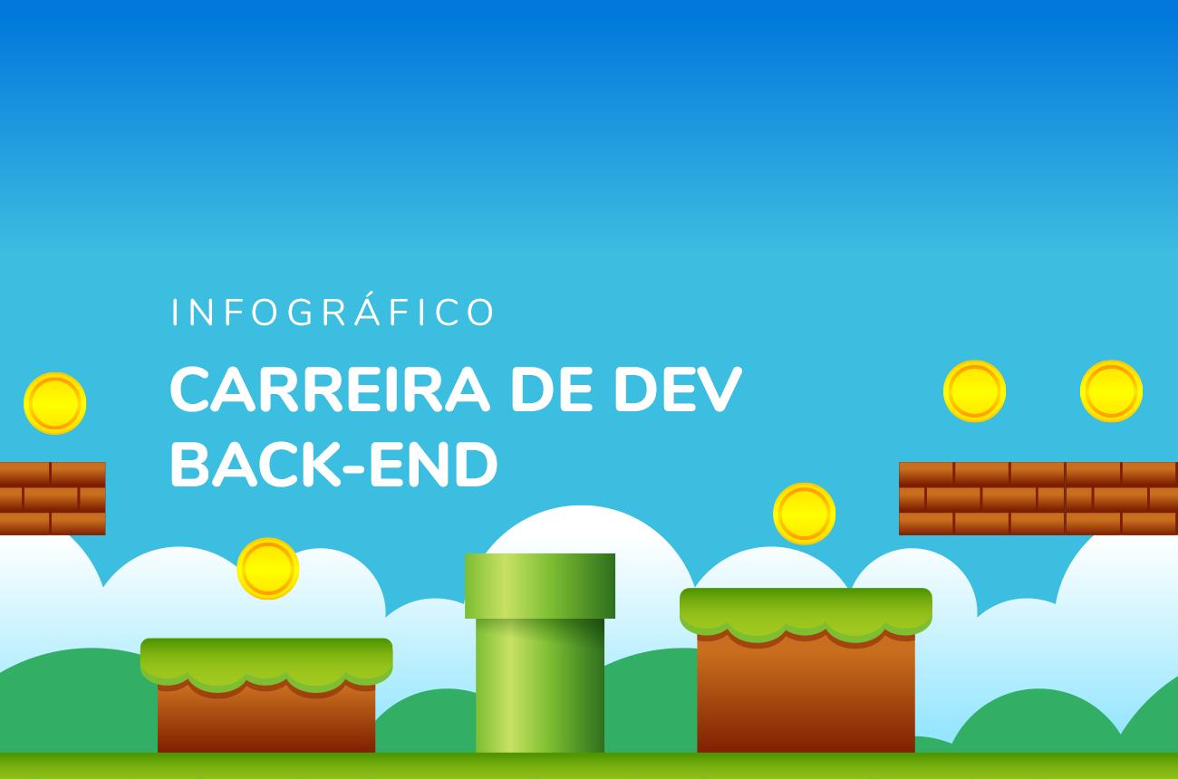 Infográfico: como crescer na carreira de desenvolvedor back-end