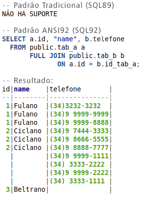 SQL89