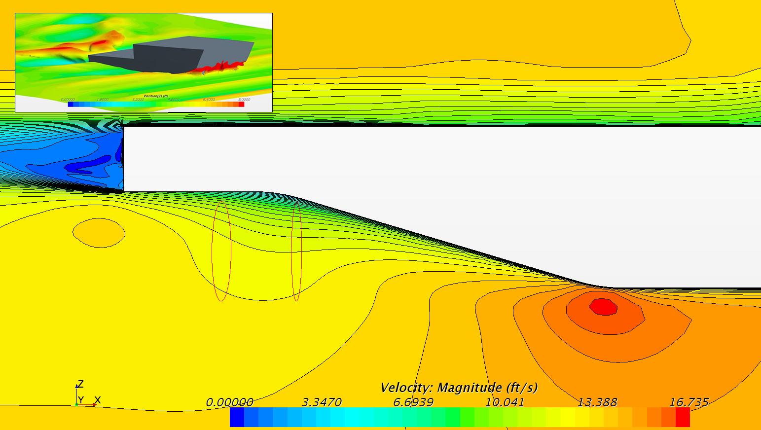 MiNO Marine Computational fluid dynamic analysis of military landing craft.