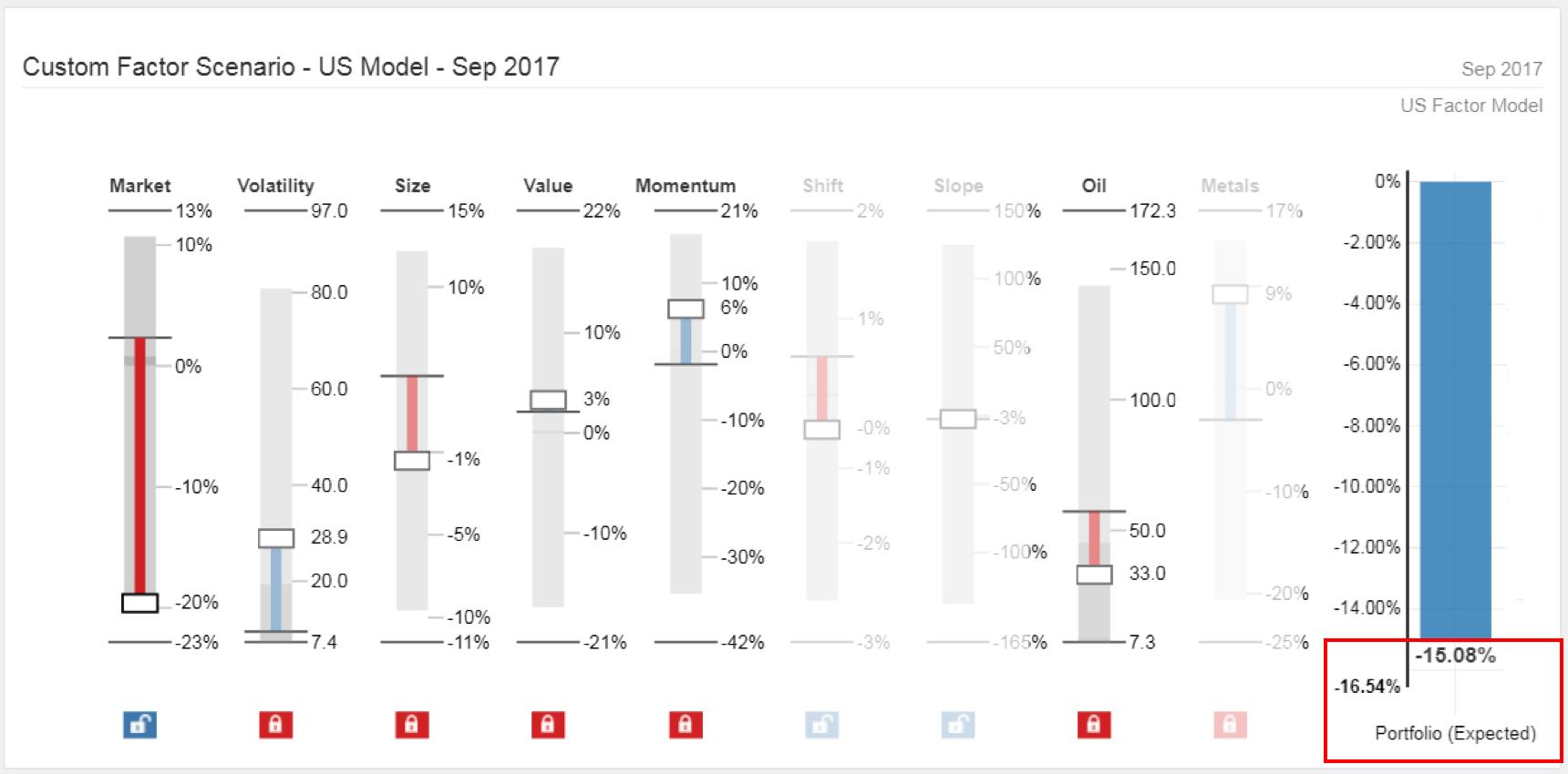 Low Volatility 10