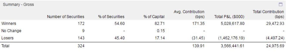 tortoise capital advisors