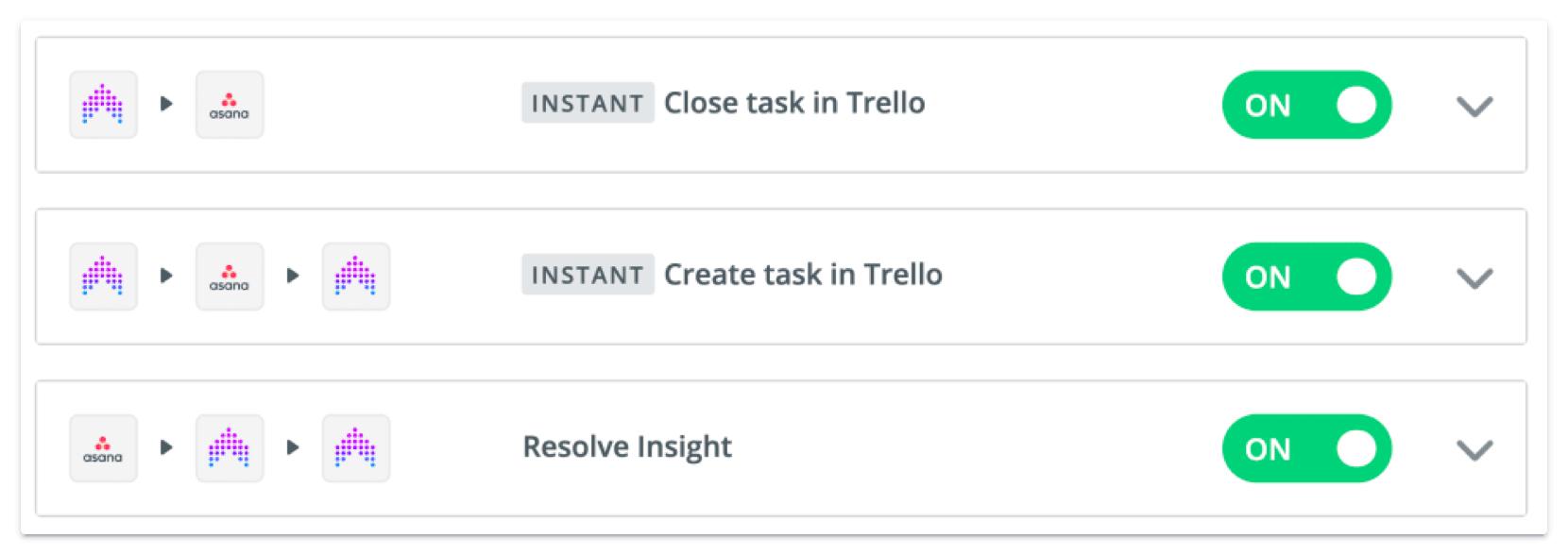 Zapier Task Automation of Anomalies