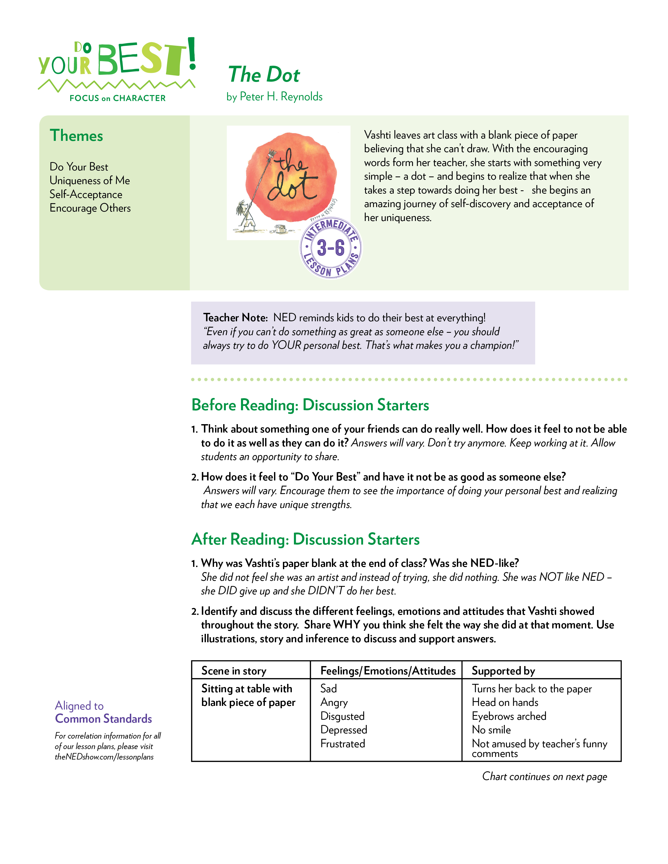 The Dot Lesson