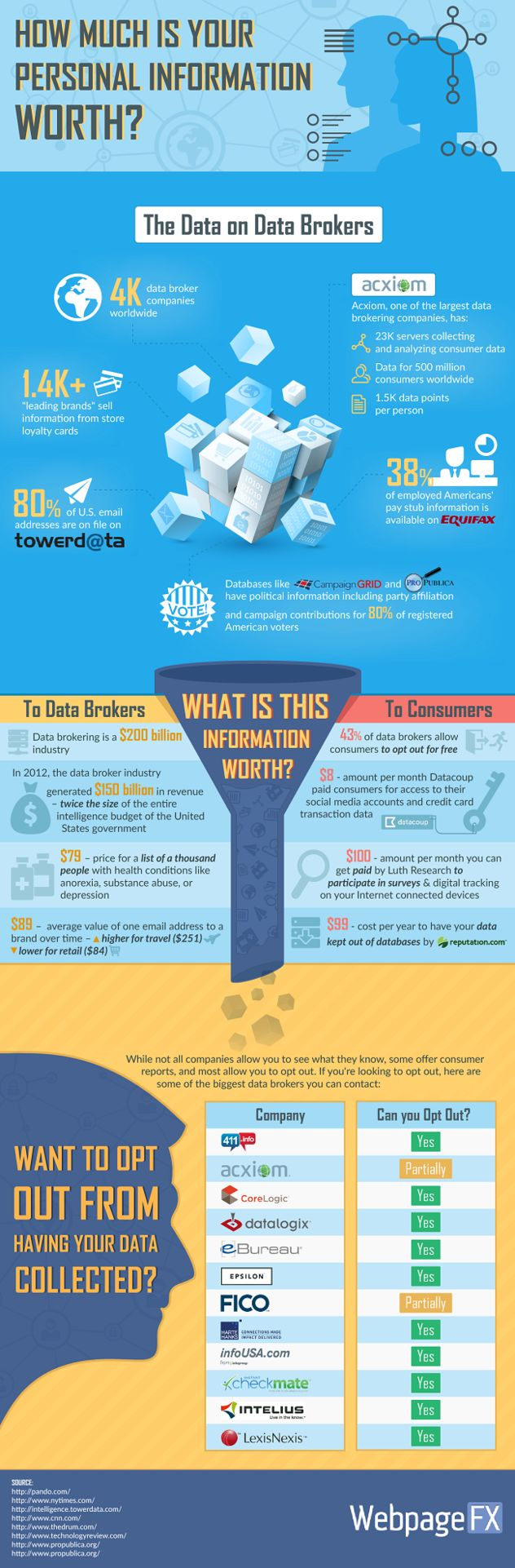 data-broker-infographic1