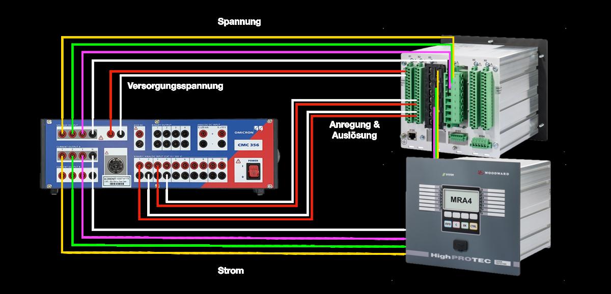 Planung und Prüfung von Schutzsystemen für regenerative Erzeugungsanlagen