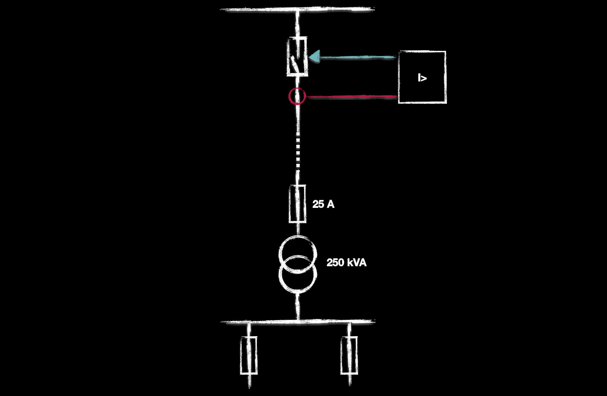 Netzberechnung & Schutztechnik Grundlagen-Training