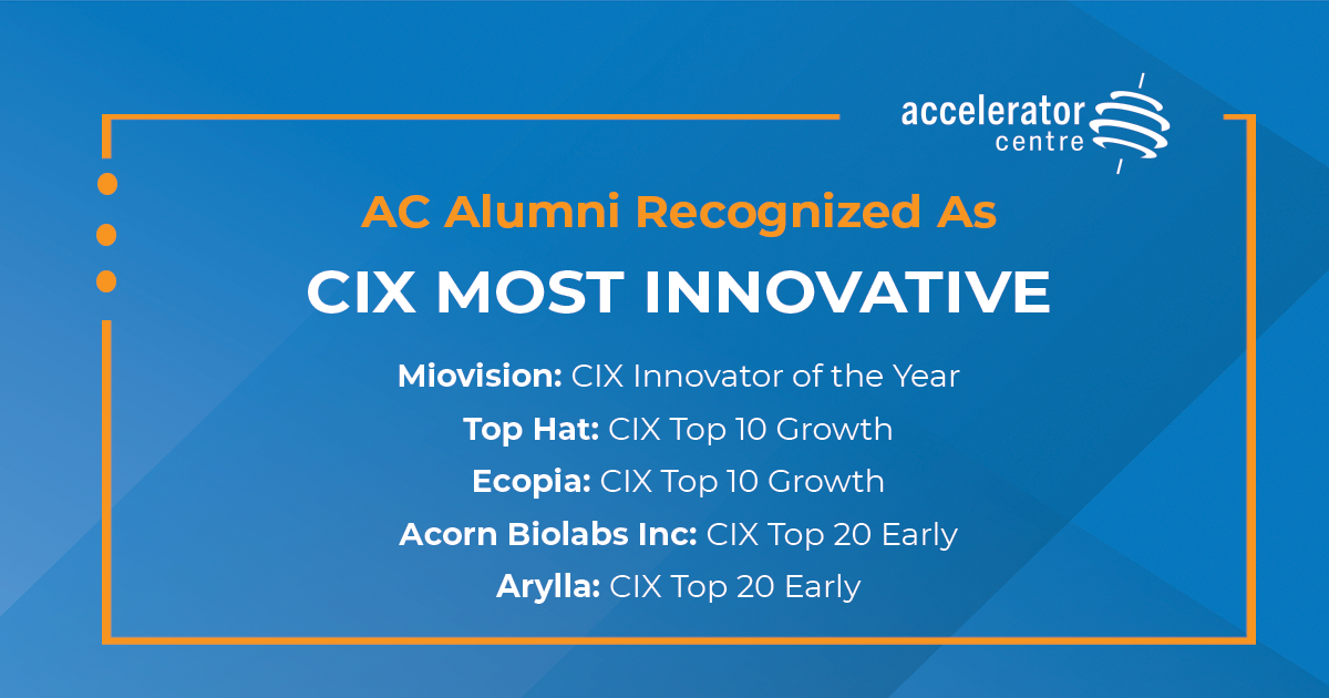 CX Most Innovative