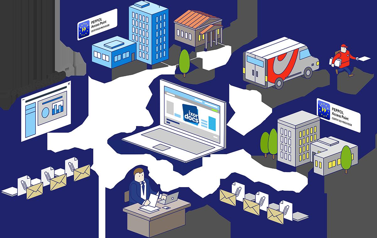 IxorDocs Platform