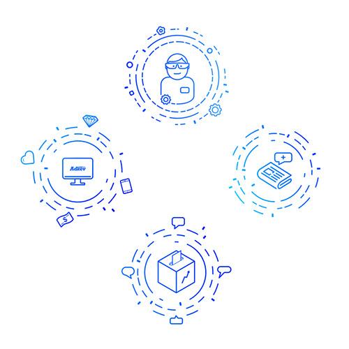 Adkev Inc dashboard icons
