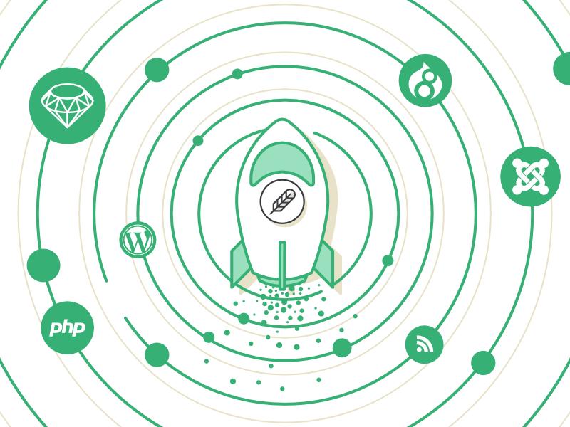 Po.et blog post graphic