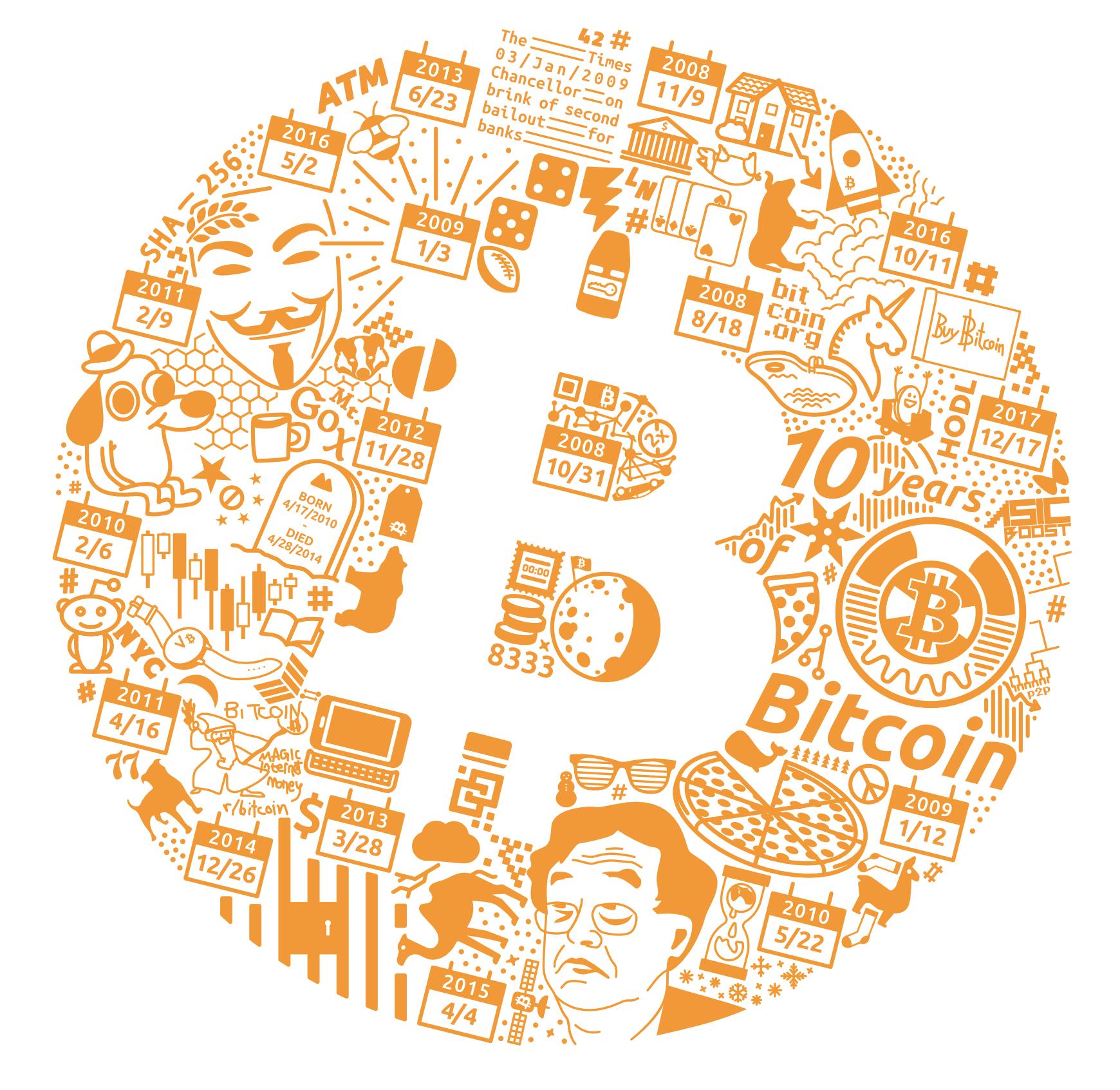 10 Years of Bitcoin t-shirt