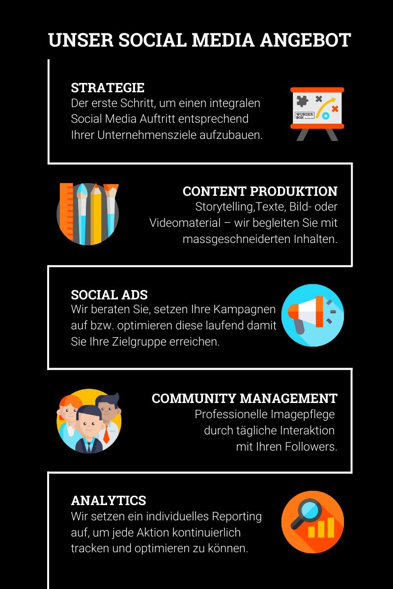 Social Media Angebot Wunderbox Marketing